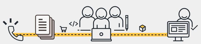 Modo de Diseñar paginas web en Brandevs
